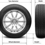 Размер шин и дисков